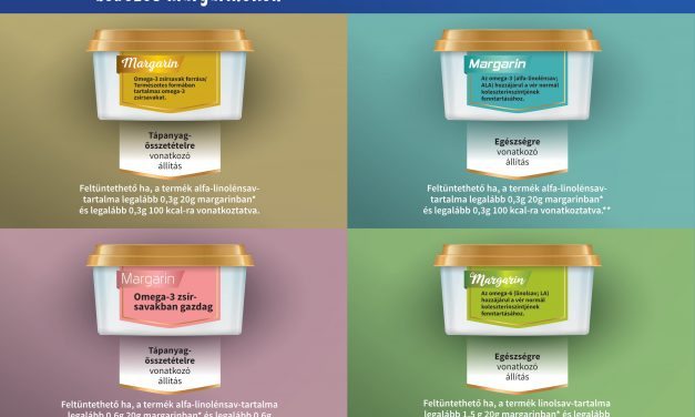 SZUPERMENTA-TESZT: ezt találták a margarinokban